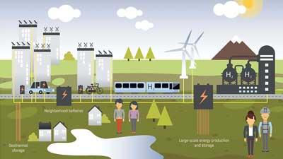 energy-storage-city