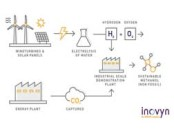 Inovyn and partners in methanol project in Antwerp