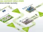 Austrian firms join hands to capture and utilise CO2 on an industrial scale