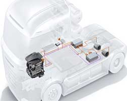 Bosch and Qingling Motors form JV, cooperate on fuel cells for China market